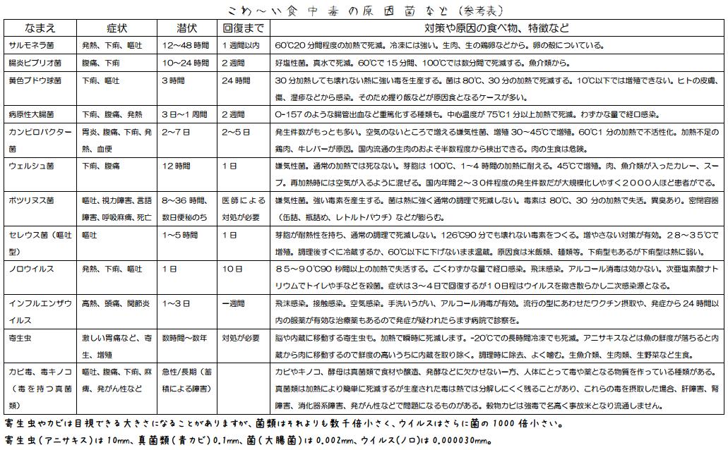 2015-11-02 18_55_59-www.hagurachaya.com_open_dl_foodpoisoning.pdf